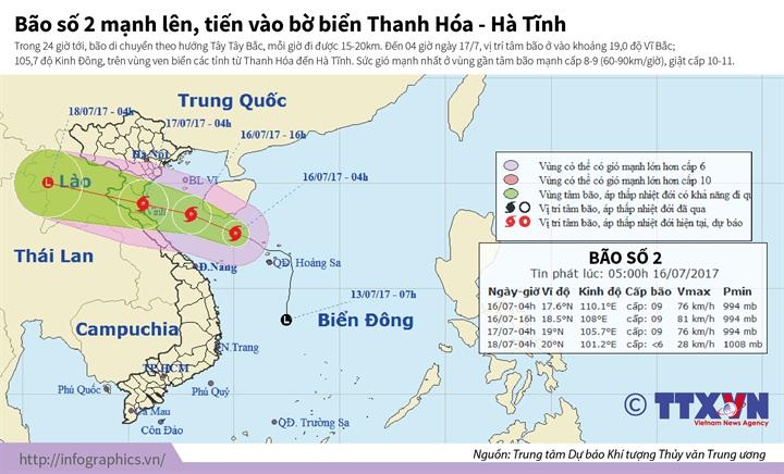Bão số 2 mạnh lên, tiến vào bờ biển Thanh Hóa - Hà Tĩnh