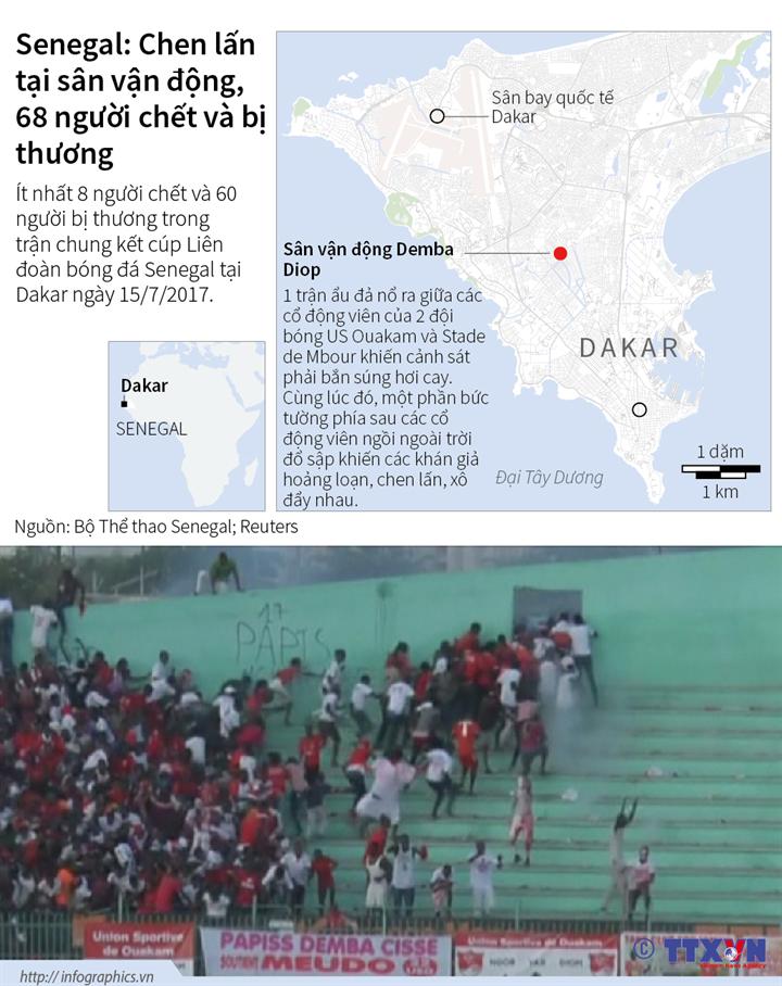 Senegal: Chen lấn tại sân vận động, 68 người chết và bị thương