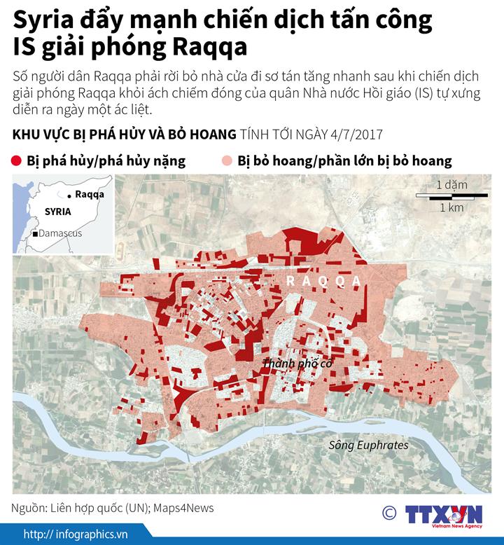 Syria đẩy mạnh chiến dịch tấn công IS giải phóng Raqqa