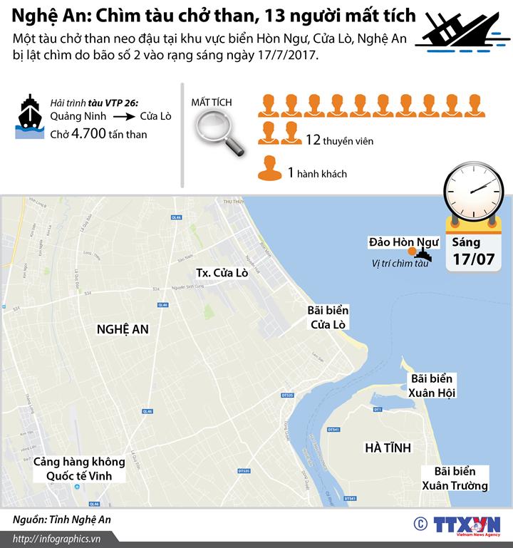 Nghệ An: Chìm tàu chở than, 13 người mất tích