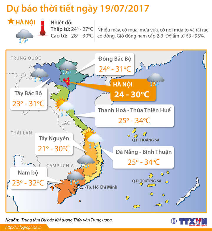 Dự báo thời tiết ngày 19/07/2017: Hà Nội mưa chủ yếu vào chiều tối