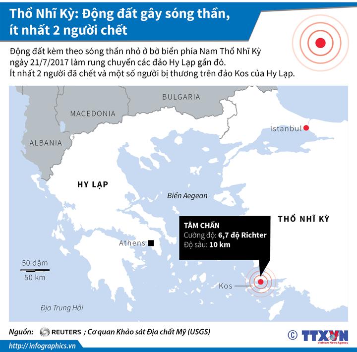 Thổ Nhĩ Kỳ: Động đất gây sóng thần, ít nhất 2 người chết
