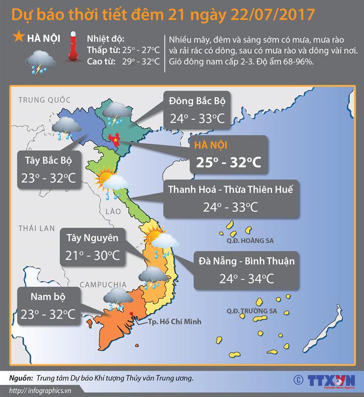Dự báo thời tiết đêm 21 ngày 22/07/2017: Hình thành vùng áp thấp trên Biển Đông