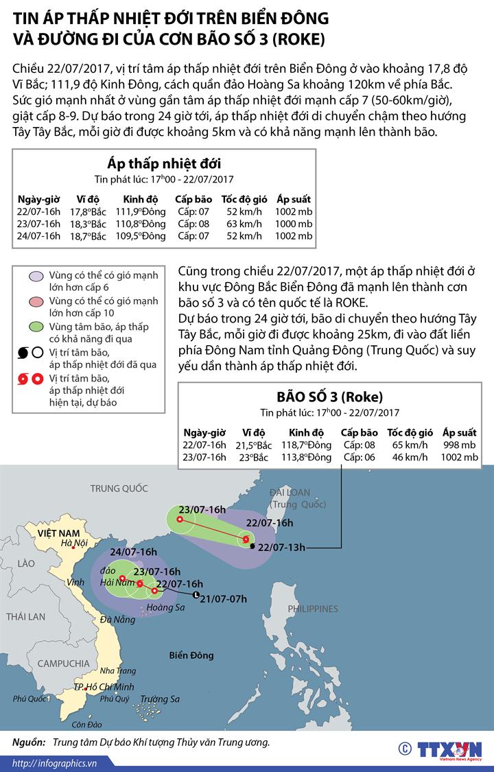 Tin áp thấp nhiệt đới trên biển Đông và đường đi của cơn bão số 3 (ROKE)