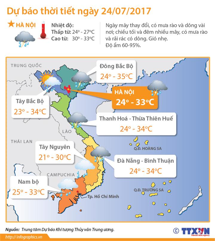 Dự báo thời tiết ngày 24/07/2017: Hà Nội nhiệt độ cao nhất 35 độ C