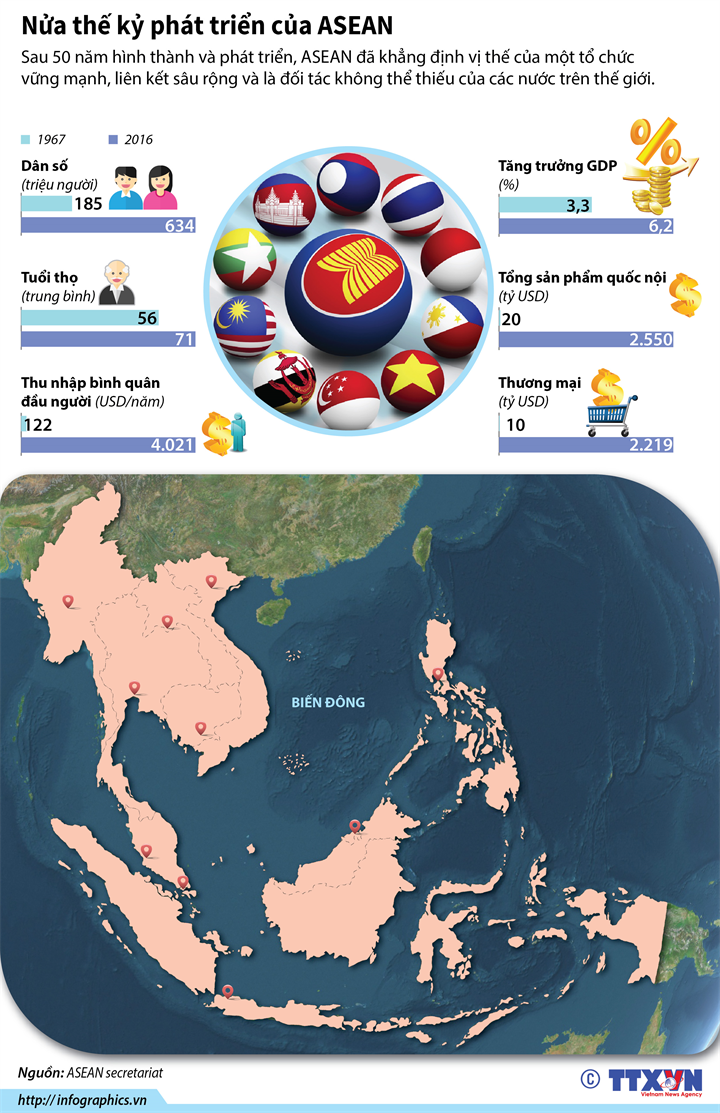 Nửa thế kỷ phát triển của ASEAN