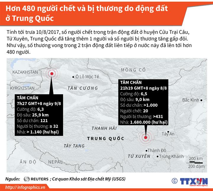 Hơn 480 người chết và bị thương do động đất ở Trung Quốc