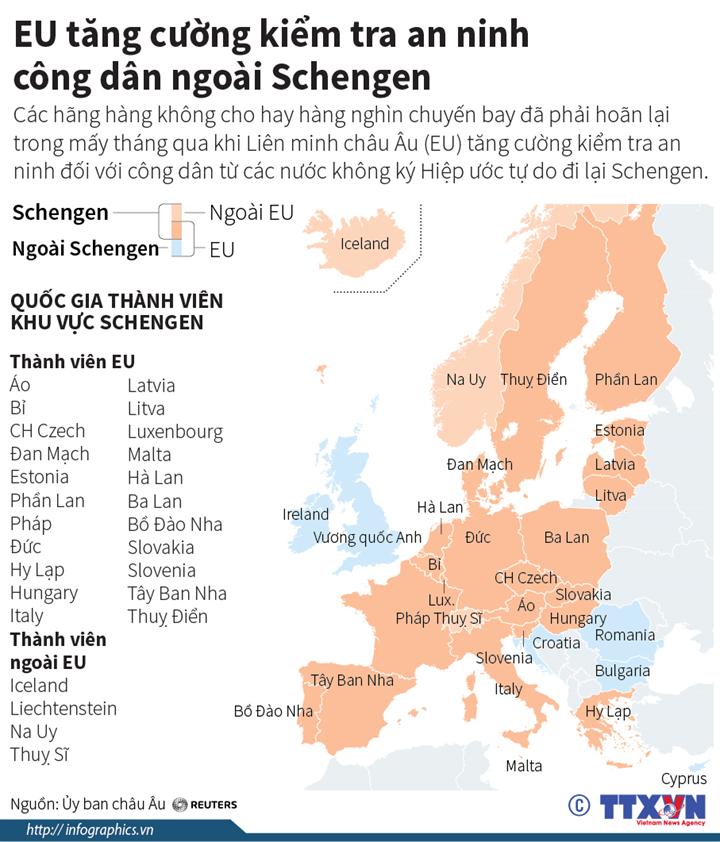 EU tăng cường kiểm tra an ninh công dân ngoài Schengen