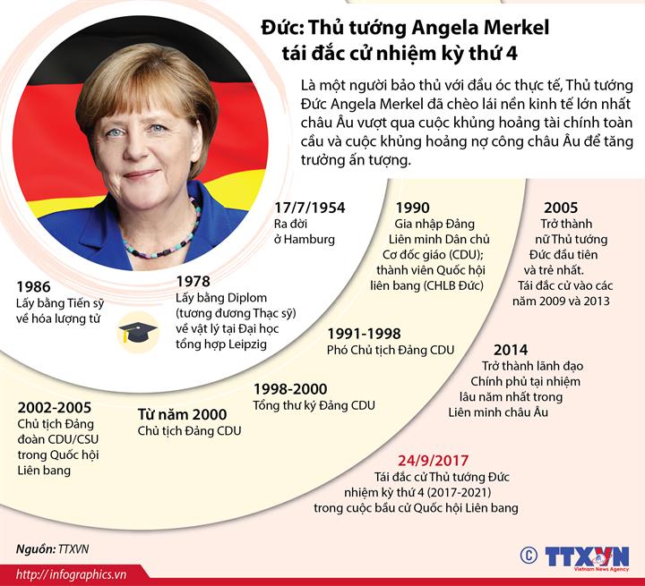 Đức: Thủ tướng Angela Merkel tái đắc cử nhiệm kỳ thứ 4