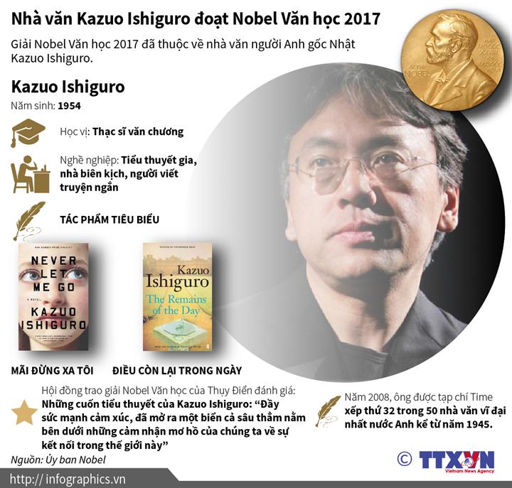 Nhà văn Kazuo Ishiguro đoạt Nobel Văn học 2017