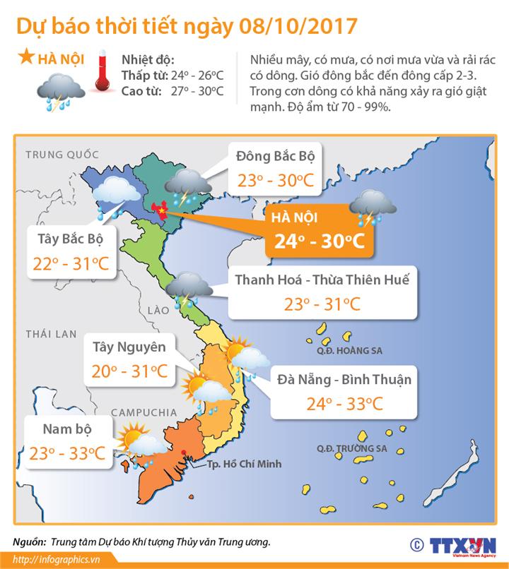 Dự báo thời tiết ngày 8/10: Xuất hiện áp thấp nhiệt đới gần biển Đông