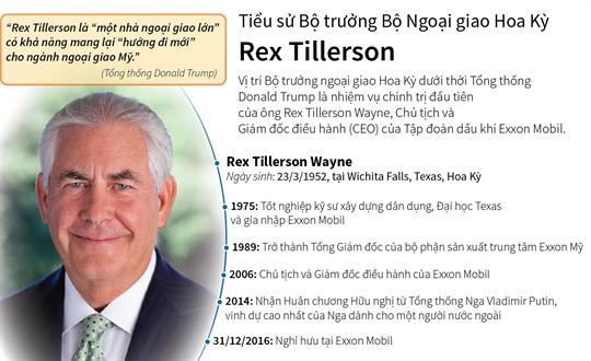 Tiểu sử Bộ trưởng Bộ Ngoại giao Hoa Kỳ Rex Tillerson
