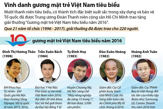 Vinh danh gương mặt trẻ Việt Nam tiêu biểu
