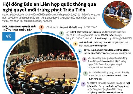 Hội đồng Bảo an Liên hợp quốc thông qua nghị quyết mới trừng phạt Triều Tiên