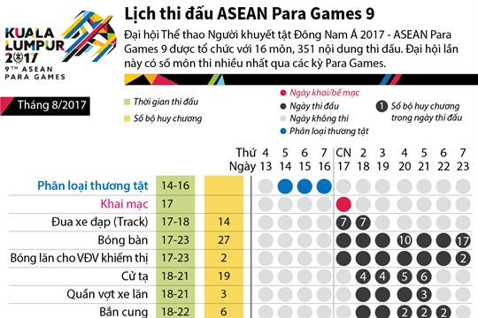 Lịch thi đấu ASEAN Para Games 9