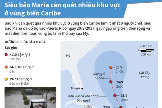 Siêu bão Maria càn quét nhiều khu vực ở vùng biển Caribe