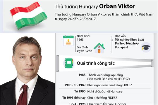 Tiểu sử Thủ tướng Hungary Orban Viktor