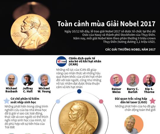 Toàn cảnh mùa Giải Nobel 2017