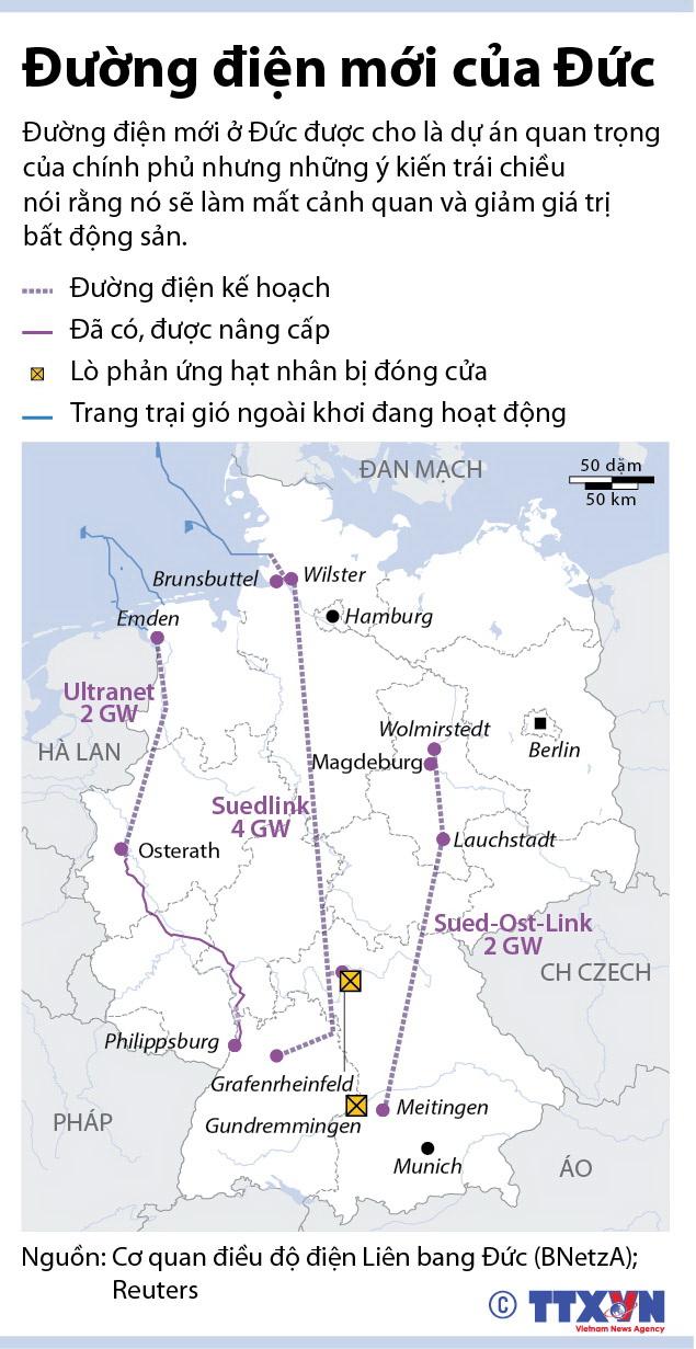Đường điện mới của Đức