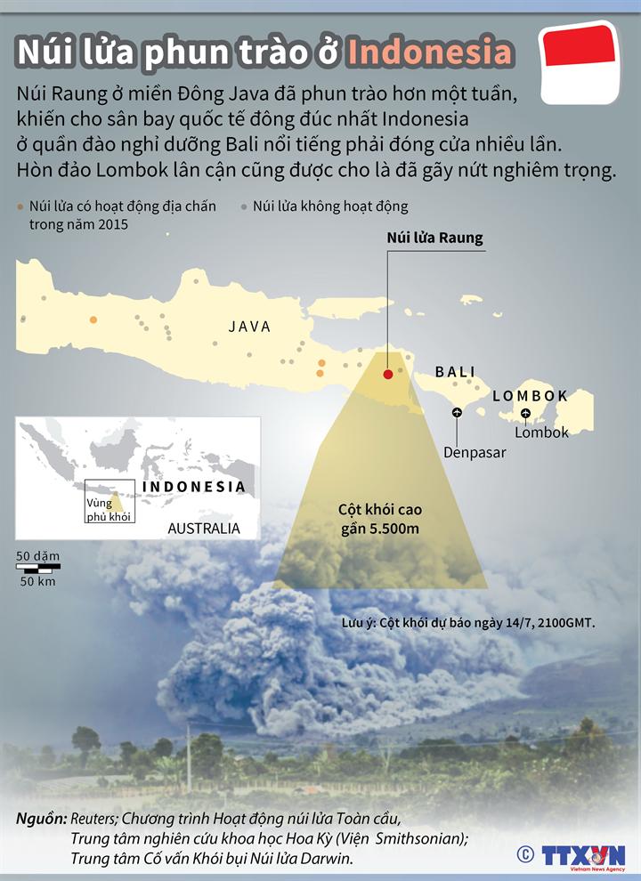 Núi lửa phun trào ở Indonesia