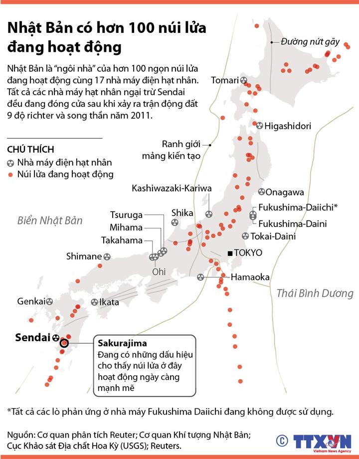 Nhật Bản có hơn 100 núi lửa đang hoạt động
