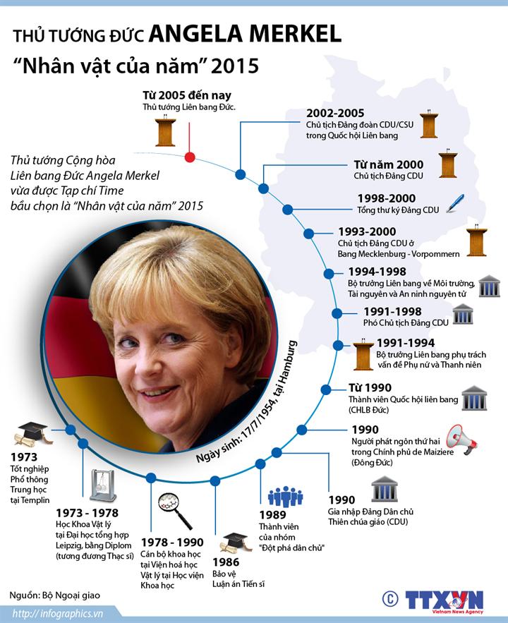 """Thủ tướng Đức Angela Merkel """"Nhân vật của năm"""" 2015"""
