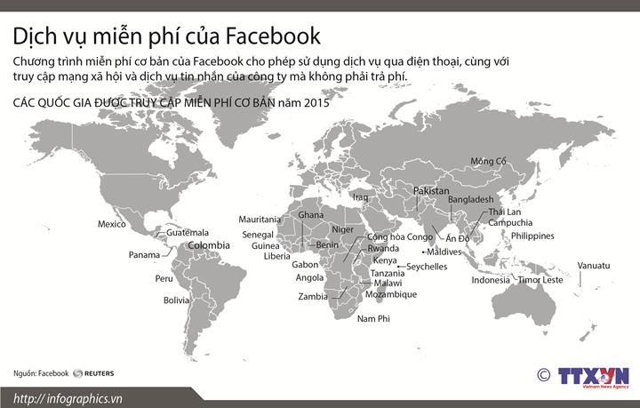 Dịch vụ miễn phí của Facebook