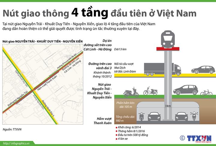 Thông xe hầm chui tại nút giao 4 tầng đầu tiên của Việt Nam