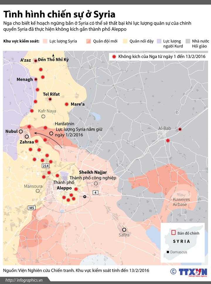Tình hình chiến sự ở Syria