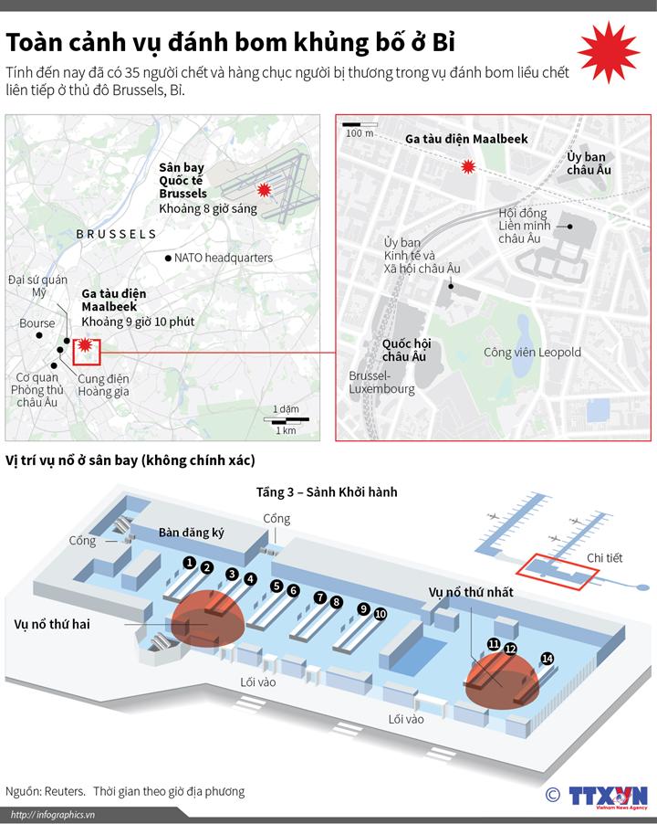 Toàn cảnh vụ đánh bom khủng bố ở Bỉ