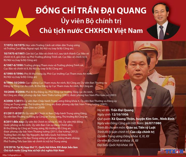 Đồng chí Trần Đại Quang, Ủy viên Bộ Chính trị, Chủ tịch nước CHXHCN Việt Nam