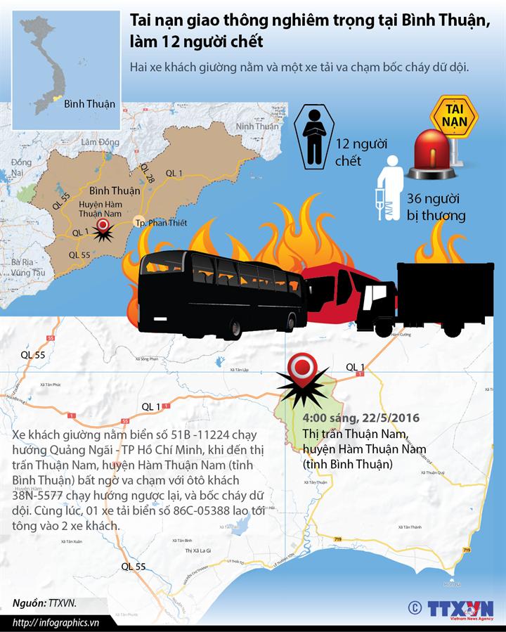 Tai nạn giao thông đặc biệt nghiêm trọng, làm 12 người chết