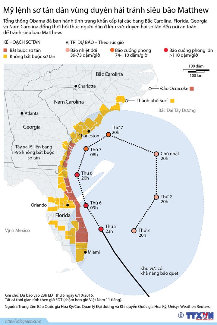 Mỹ lệnh sơ tán dân vùng duyên hải tránh siêu bão Matthew