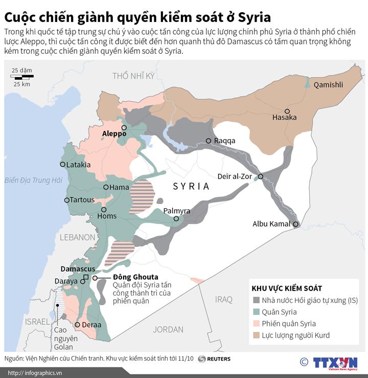 Cuộc chiến giành quyền kiểm soát ở Syria
