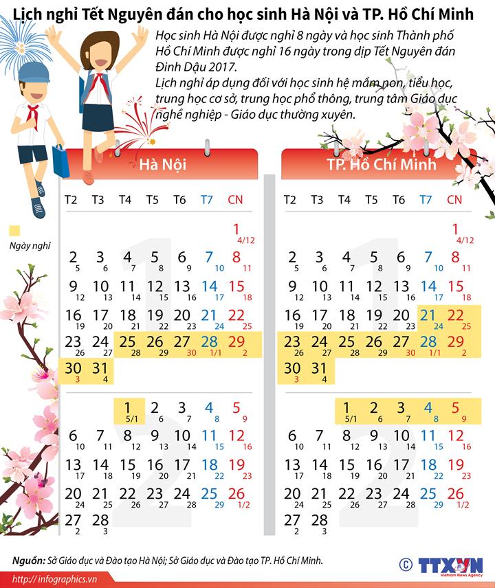 Lịch nghỉ Tết Nguyên đán cho học sinh Hà Nội và TP. Hồ Chí Minh