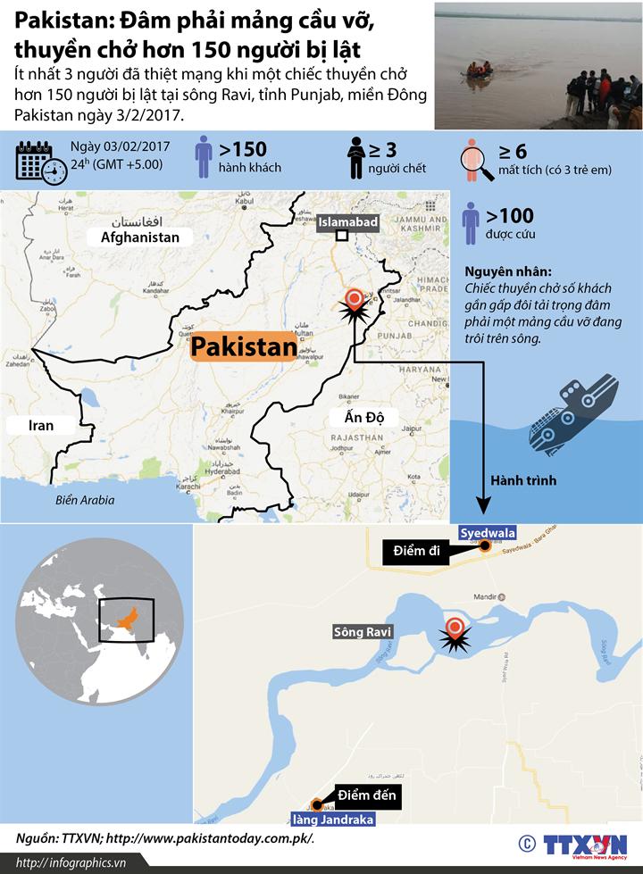 Pakistan: Đâm phải mảng cầu vỡ, thuyền chở hơn 150 người bị lật
