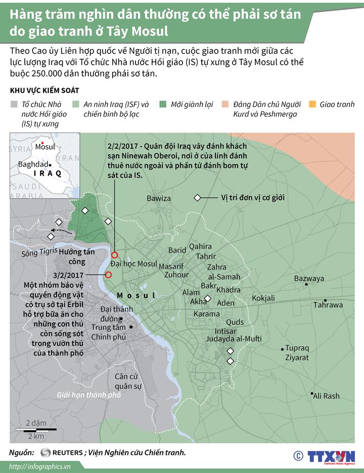 Hàng trăm nghìn dân thường có thể phải sơ tán do giao tranh ở Tây Mosul