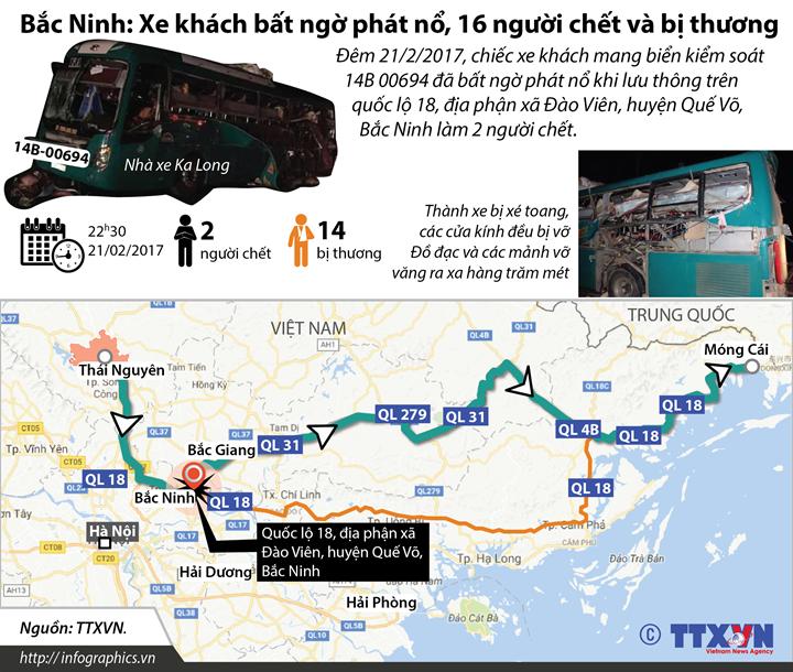 Bắc Ninh: Xe khách bất ngờ phát nổ, 14 người chết và bị thương