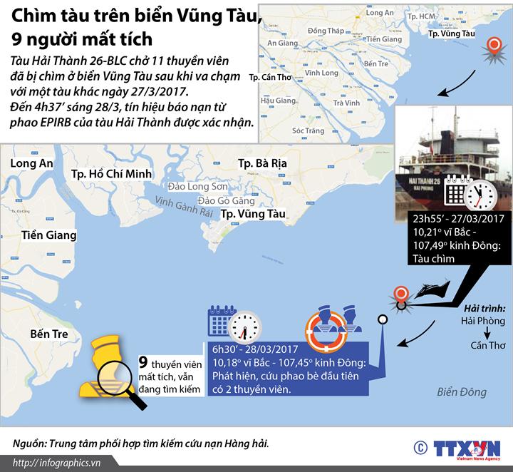 Chìm tàu trên biển Vũng Tàu, 9 người mất tích