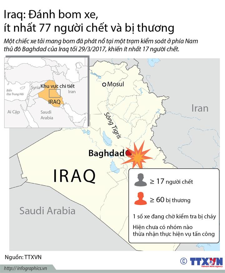 Iraq: Đánh bom xe, ít nhất 77 chết và bị thương