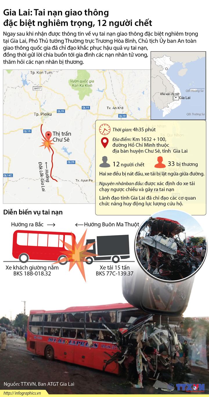 Gia Lai: Tai nạn giao thông đặc biệt nghiêm trọng, 12 người chết