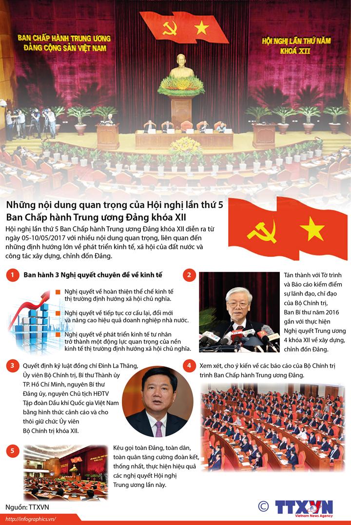 Những nội dung quan trọng của Hội nghị lần thứ 5 Ban Chấp hành Trung ương Đảng khóa XII