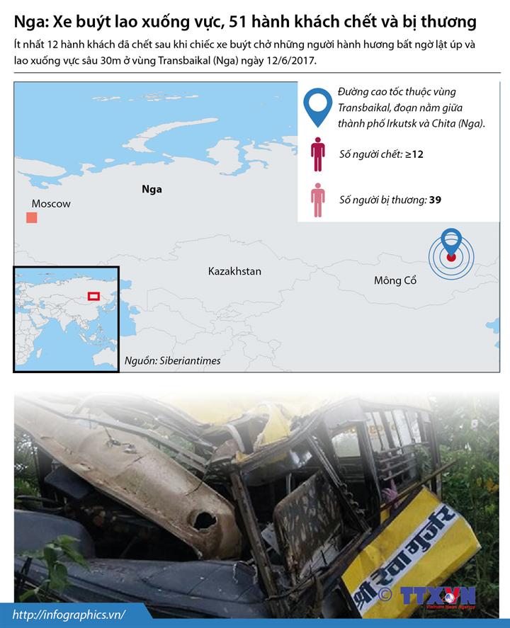 Nga: Xe buýt lao xuống vực, 51 hành khách chết và bị thương