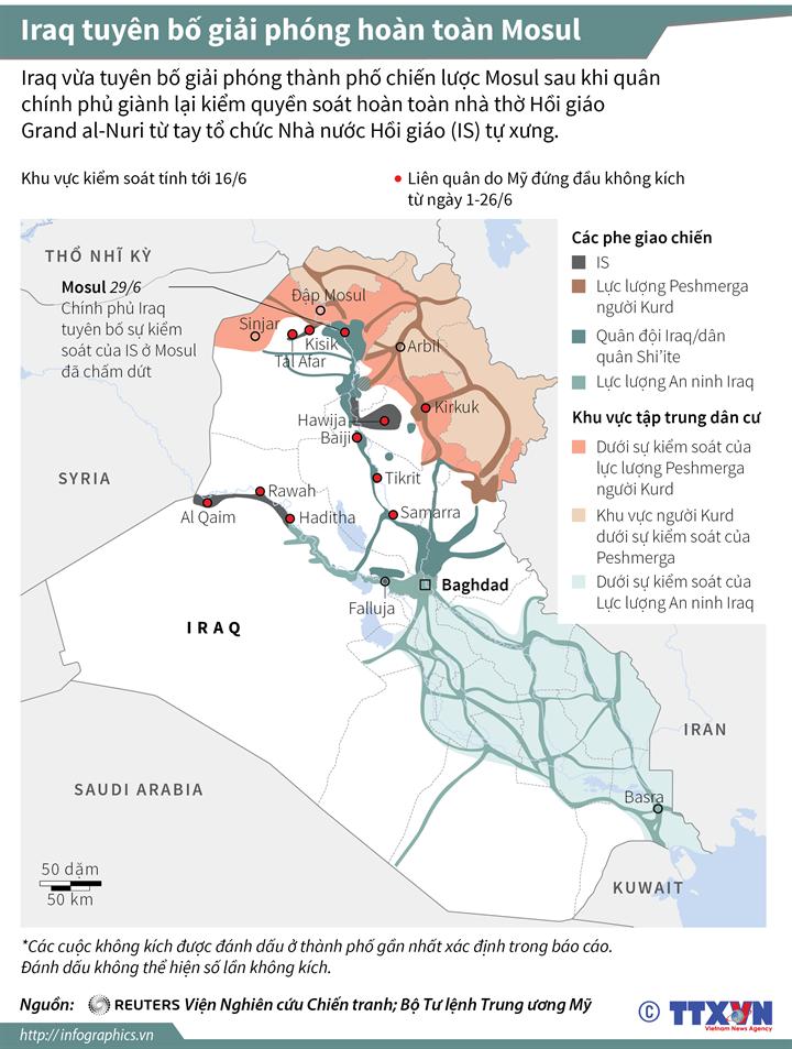 Iraq tuyên bố giải phóng hoàn toàn Mosul