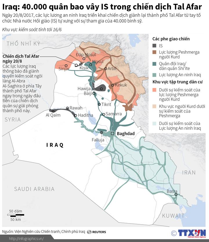 Iraq: 40.000 quân bao vây IS trong chiến dịch Tal Afar