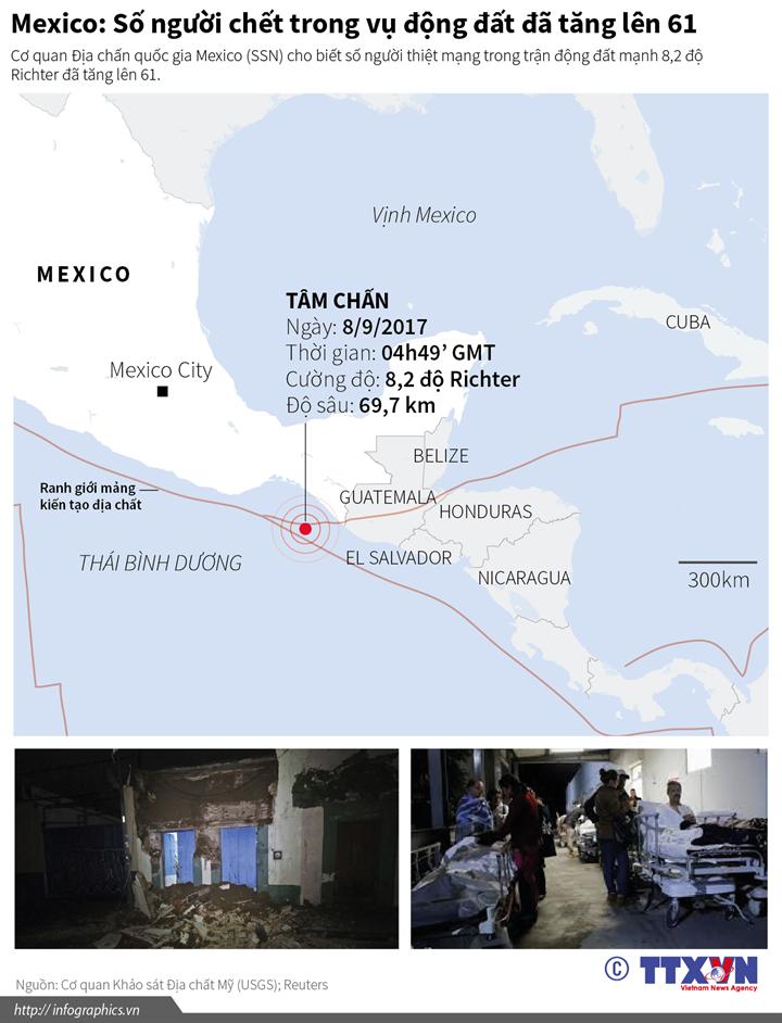 Mexico: Số người chết trong vụ động đất đã tăng lên 61