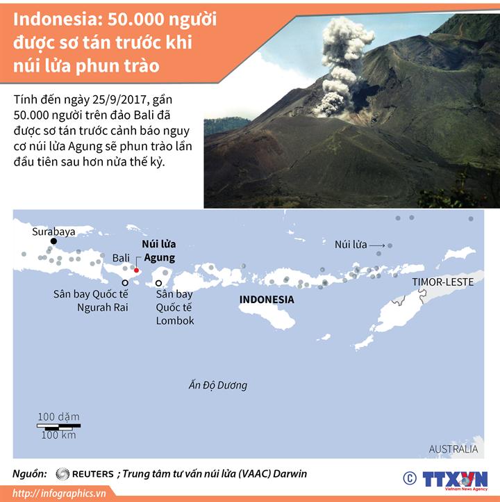 Indonesia: 50.000 người được sơ tán trước khi núi lửa phun trào