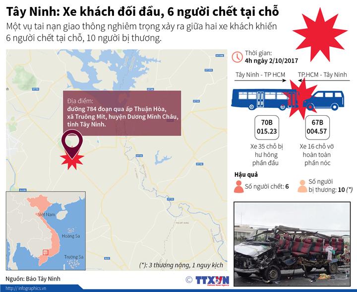 Tây Ninh: Xe khách đối đầu, 6 người chết tại chỗ