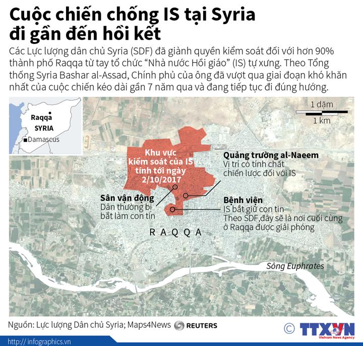 Cuộc chiến chống IS tại Syria đi gần đến hồi kết