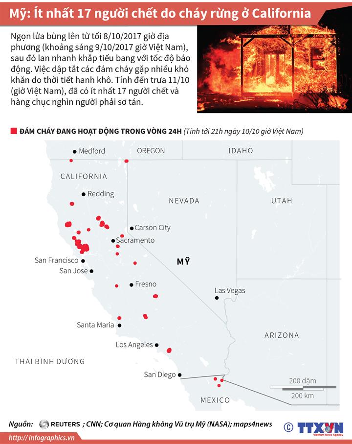 Mỹ: Ít nhất 17 người chết do cháy rừng ở California